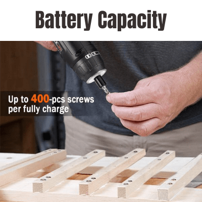Tacklife SDH13DC Battery Capacity